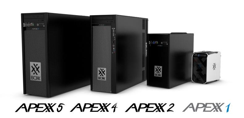 APEXX-family