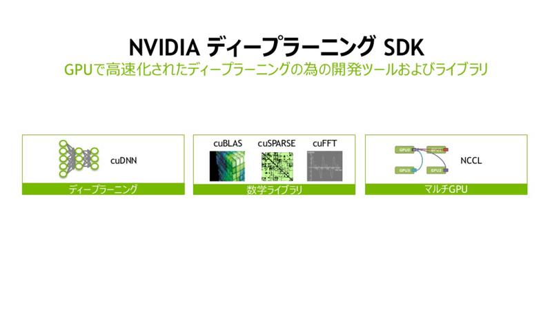 NVIDIA_SDK