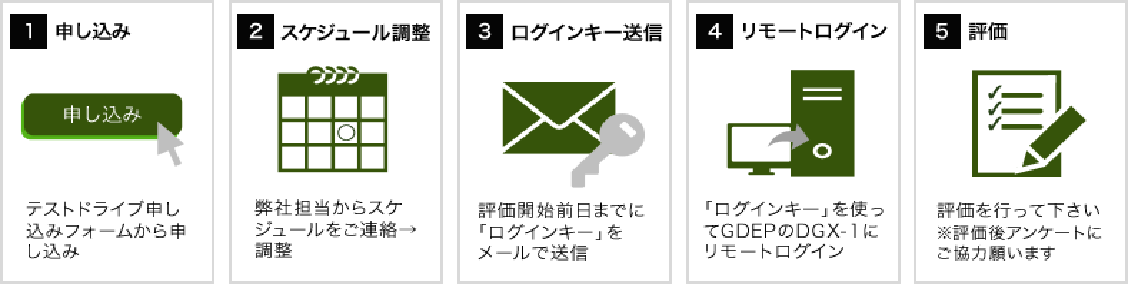 co_icon