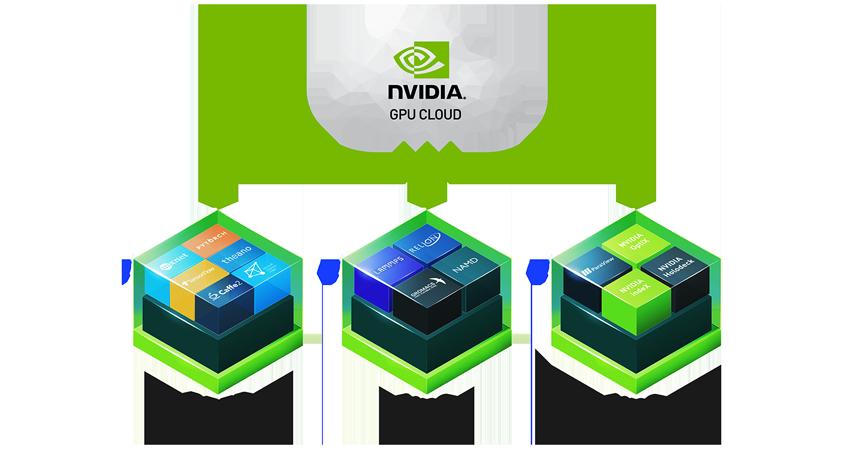 ngc-gpu-cloud-diagram-843-u