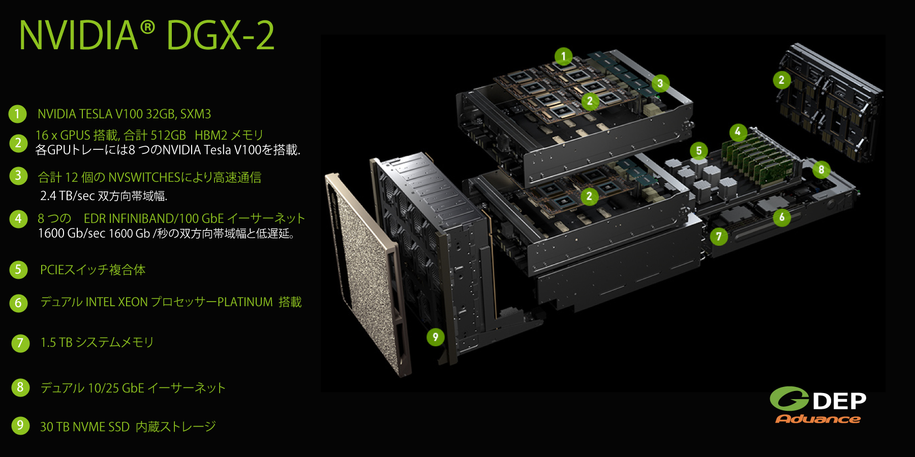data-center-dgx-2-jp