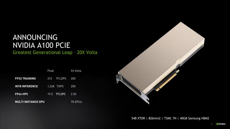 NVIDIA A100 PCI