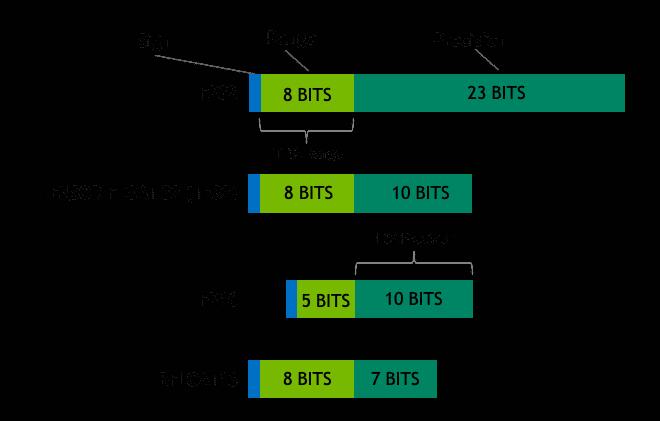 tf32-precision