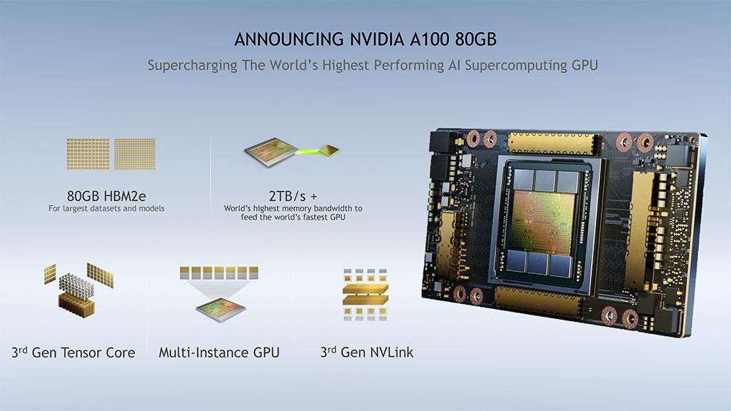 NVIDIA_A100_80GB