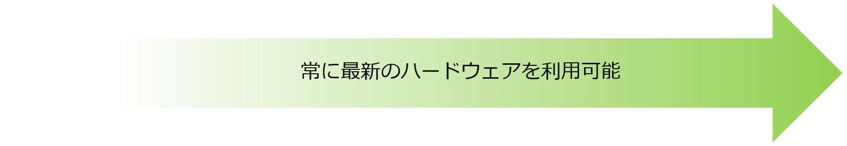 gen_hw